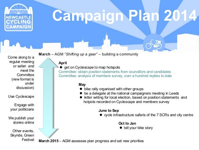 """Campaign Plan 2014 March – AGM """"Shifting up a gear"""" – building a community April  get on Cyclescape to map hotspots Commi..."""
