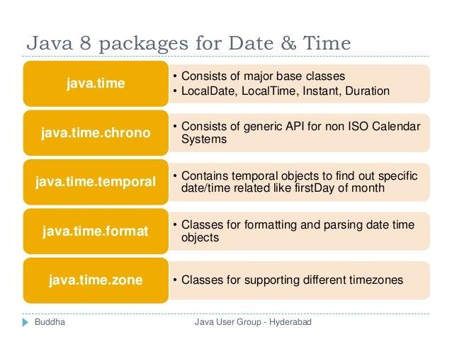 Java 8 date in Melbourne