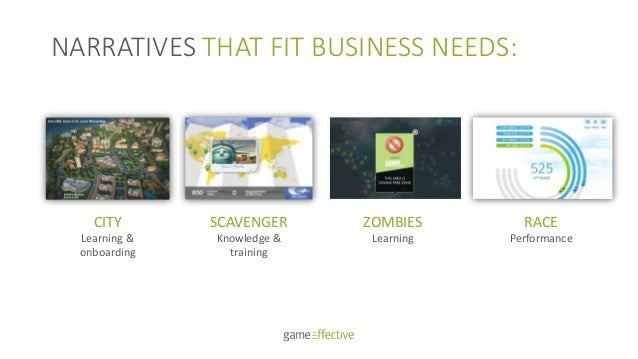 NARRATIVES THAT FIT BUSINESS NEEDS: CITY Learning & onboarding SCAVENGER Knowledge & training ZOMBIES Learning RACE Perfor...