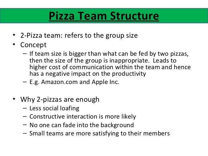 structuring virtual teams