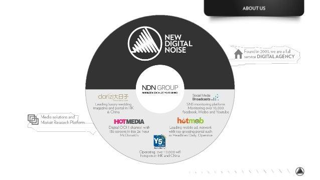 New Digital Noise - Credentials 2014 Slide 3