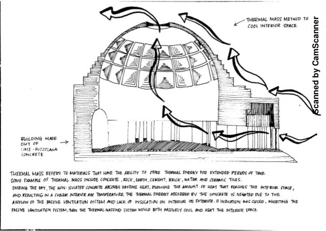 an analysis of the roman pantheon Start studying exam 2 what event marks the beginning of the history of the roman what was architecturally significant about the shape of the pantheon's.
