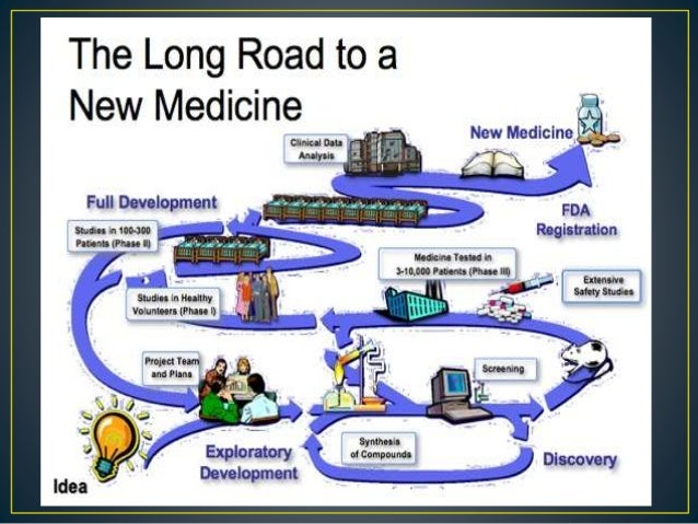 Lecture # 03 New Drug Approval and Development Process.