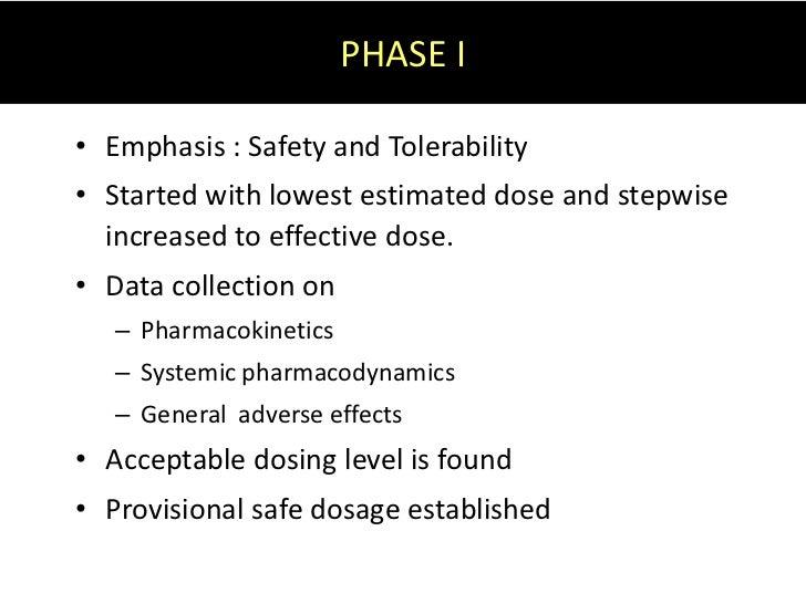 New Drug Development Naser