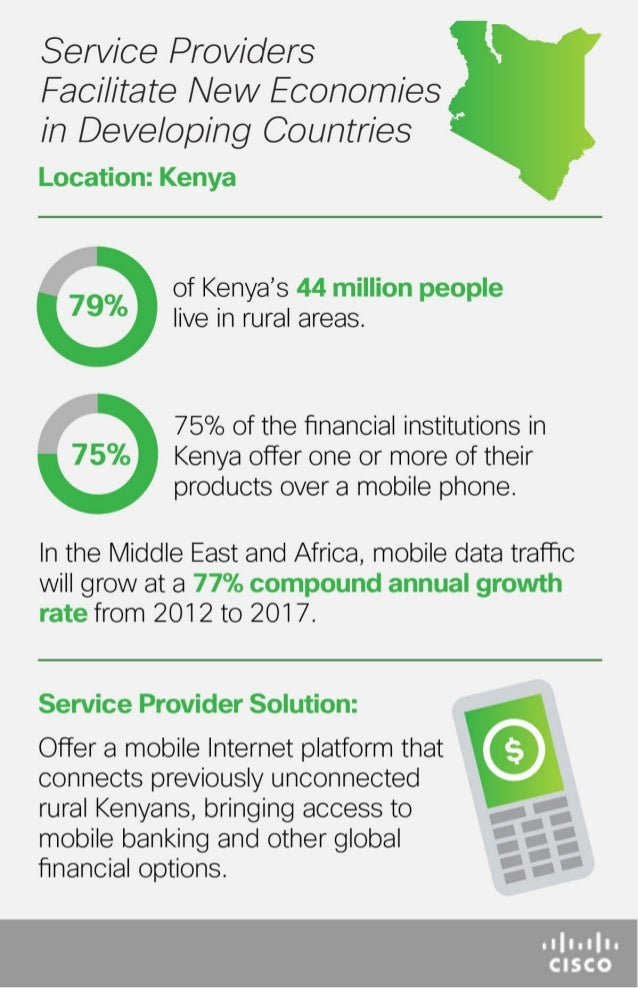 New Economies in Developing Countries (Kenya) - Infographic