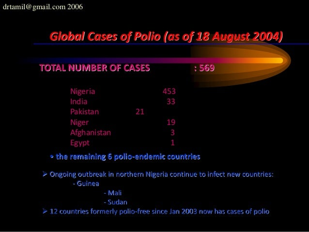 drtamil@gmail.com 2006 Global Cases of Polio (as of 18 August 2004) TOTAL NUMBER OF CASES : 569 Nigeria 453 India 33 Pakis...