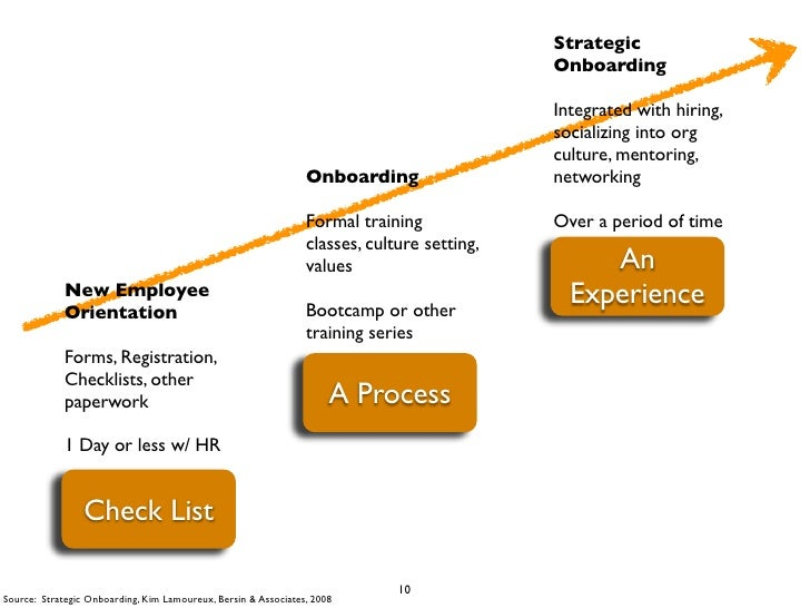 onboarding template for new employees
