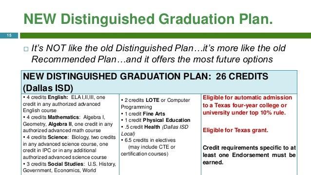 graduation plan