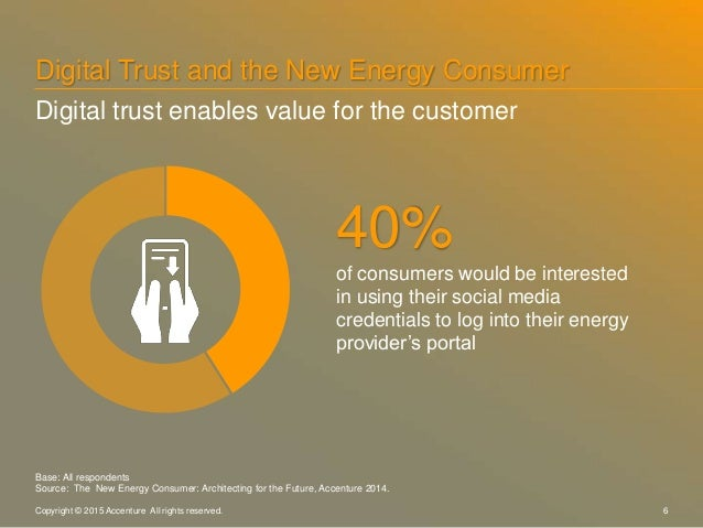 6Copyright © 2015 Accenture All rights reserved. Digital trust enables value for the customer Digital Trust and the New En...