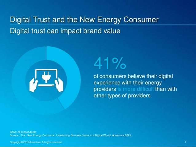 7Copyright © 2015 Accenture All rights reserved. Digital trust can impact brand value Digital Trust and the New Energy Con...