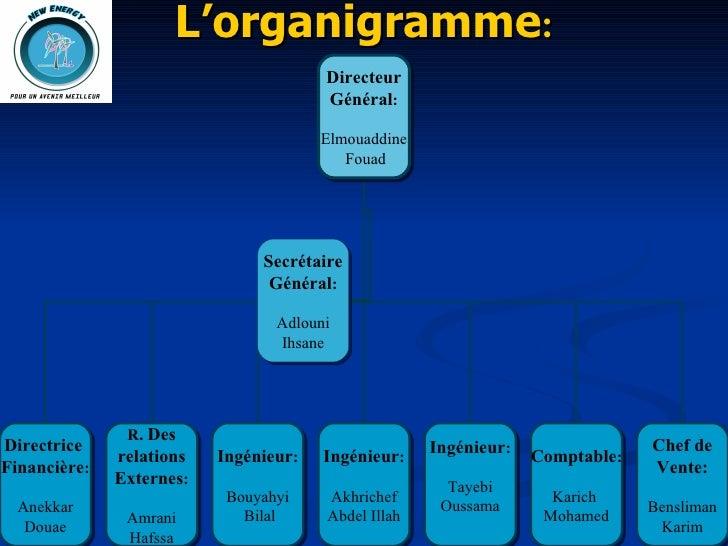 L'organigramme : Directeur Général : Elmouaddine Fouad Directrice   Financière : Anekkar Douae R .   Des relations   Exter...