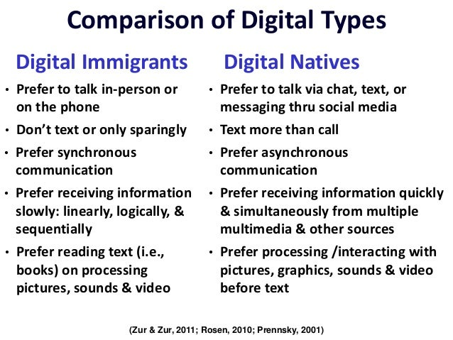digital natives and digital immigrants and the differences among generation Back in the day, consultant and writer marc prensky coined the terms 'digital natives' and 'digital immigrants' to describe generational differences in the workplace.