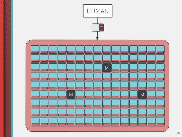 HUMAN        MM           M                82