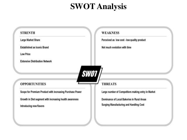 swot analysis of frito lays kurkure Major competitors frito-lays-kurkure,uncle chips, lays,cheetos parle- wafers,  swot analysis on stop not strengths strong brand value :.