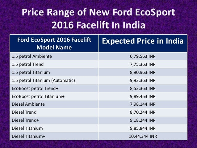 Price Range of New Ford EcoSport 2016 Facelift In India ...  sc 1 st  SlideShare & New Ford EcoSport 2016 Facelift Launched Review Price and Features Bu2026 markmcfarlin.com