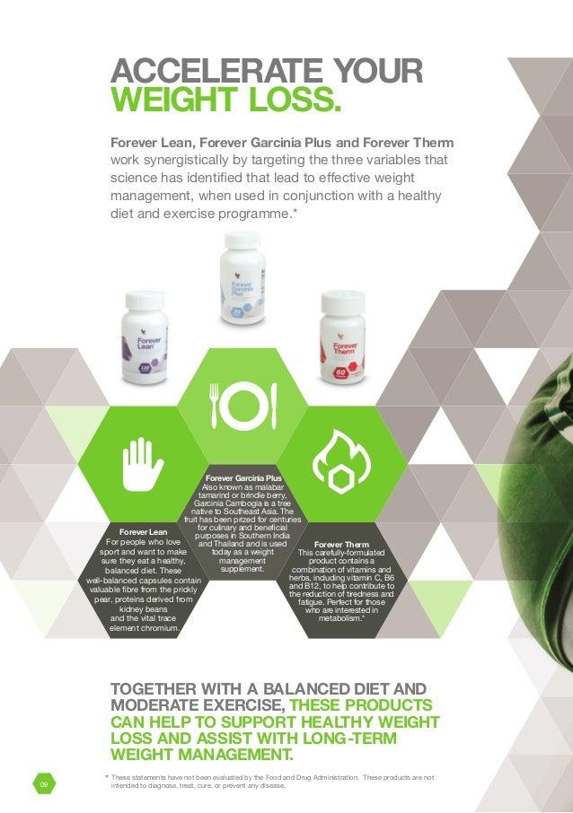 Heat fat burning supplement