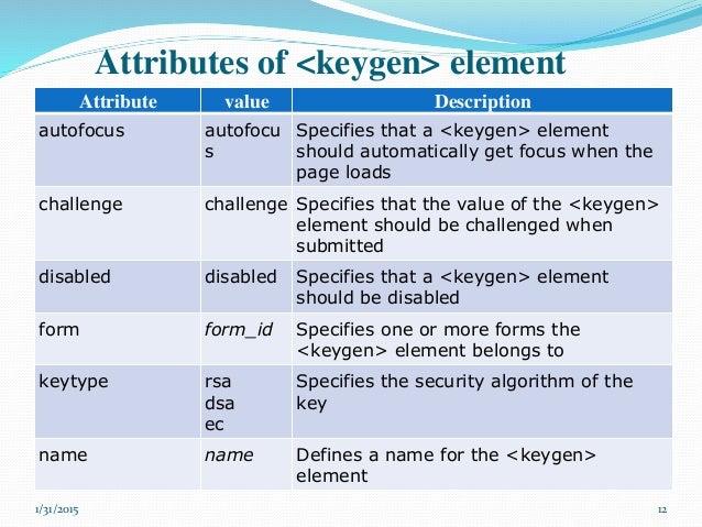 is keygen a valid html5 tag