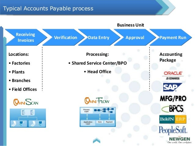 accounts payable process in sap 8 Lessons I've Learned From