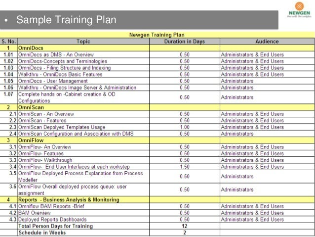 end user training plan template end user training plan template image collections