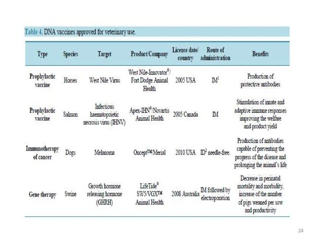 Accelerating Malaria Vaccine Development