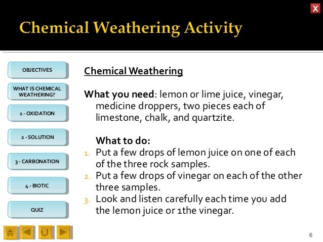 Geography M2 Chemical Weathering