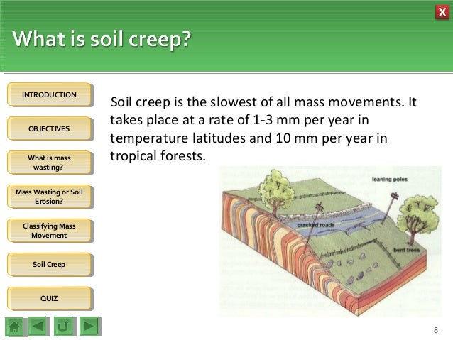 Geography m2 soil creep for What is soil