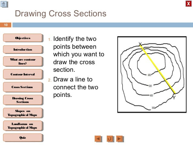 Contour Line Drawing Geography : Geography m drawing cross section