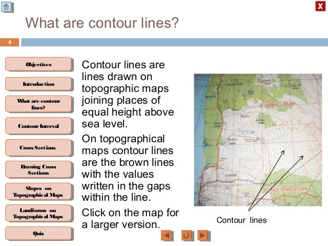 How To Draw A Cross Section From A Topographic Map.Geography M2 Drawing Cross Section