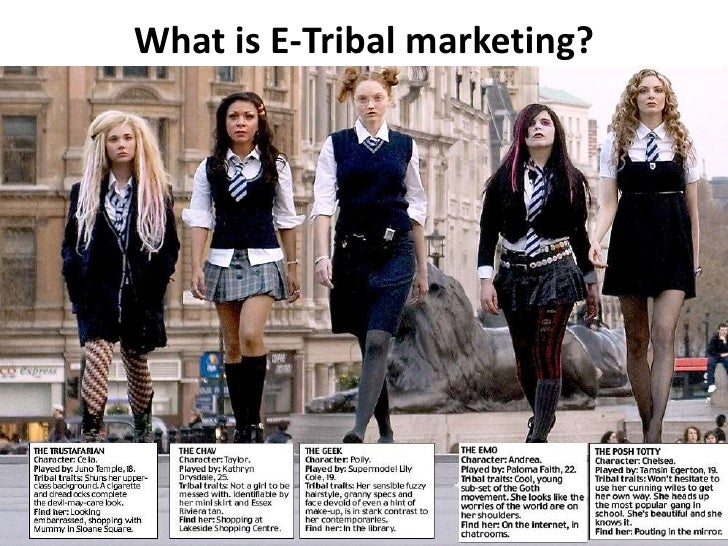 What is E-Tribal marketing? <br />