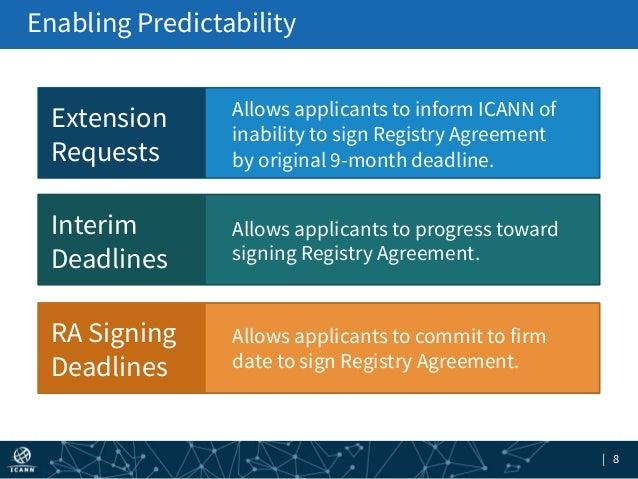 Icann 52 New Gtld Program Status Reviews And Next Round