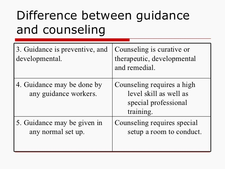 the difference between formal counselling and counselling skills What is counselling and how does it differ from counselling people in different professions use counselling skills, so what is the difference is between someone.