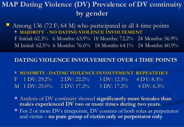 a survey of instances of domestic violence in lesbian relationships Domestic violence in same-sex relationships thesis bellomy, the dallas aids resource center, and the dallas gay/lesbian alliance lastly.