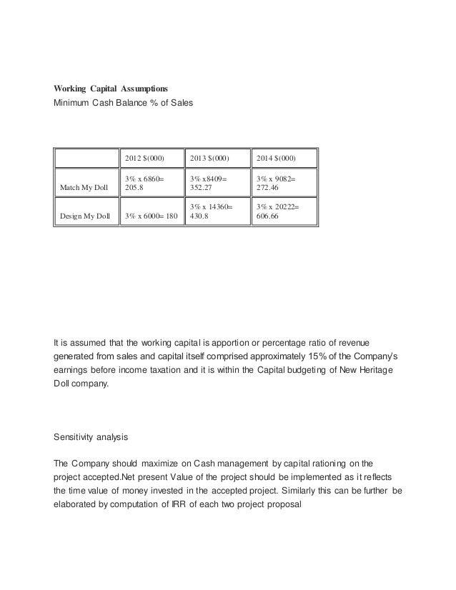 Working Capital Assumptions Minimum Cash Balance % of Sales 2012 $(000) 2013 $(000) 2014 $(000) Match My Doll 3% x 6860= 2...
