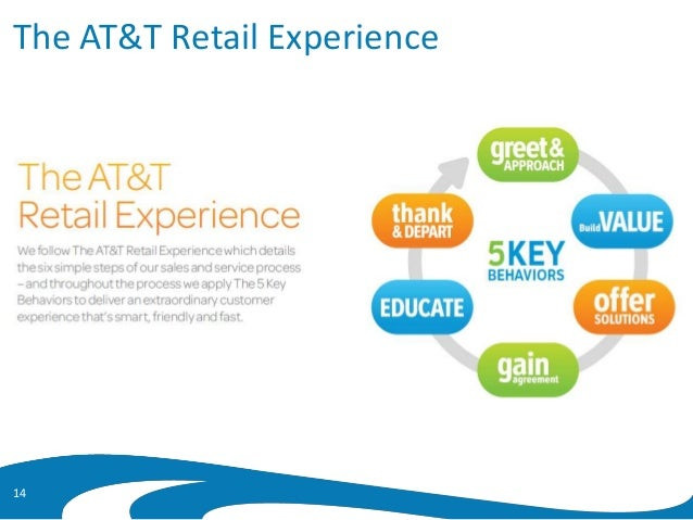At&t retail sales consultant training
