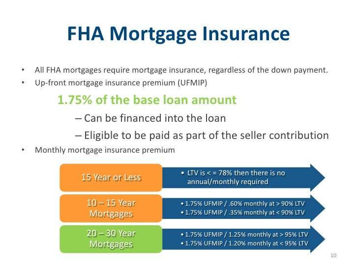 Minimum Downpayment First Time Home Buyer Bc
