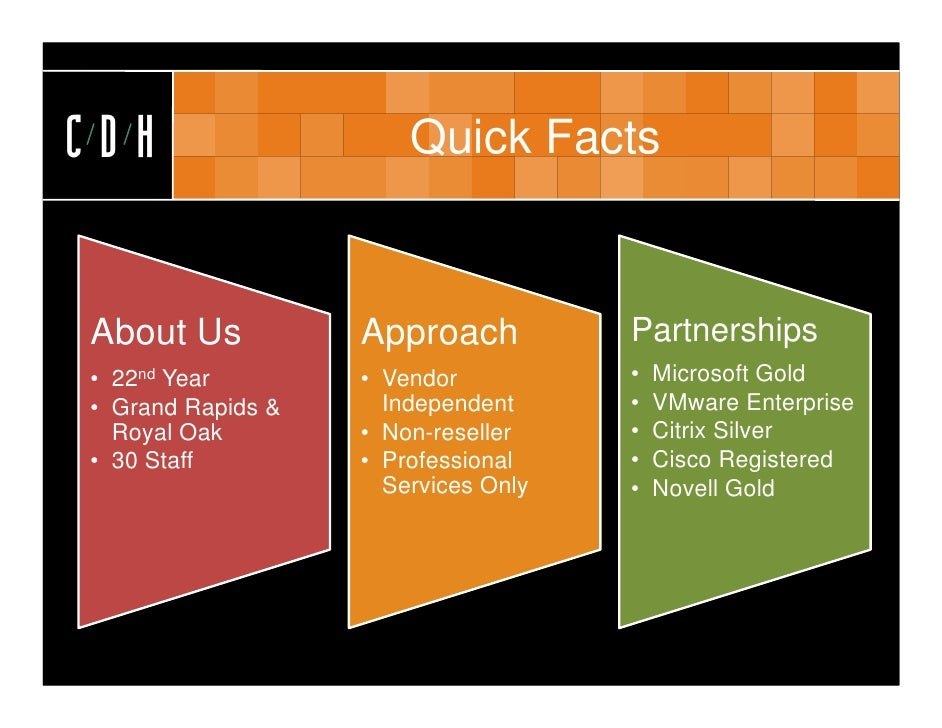 Why SharePoint and Project Server is the Right Tool Combination For Your Projects Slide 2