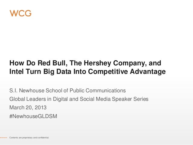 How Do Red Bull, The Hershey Company, andIntel Turn Big Data Into Competitive AdvantageS.I. Newhouse School of Public Comm...