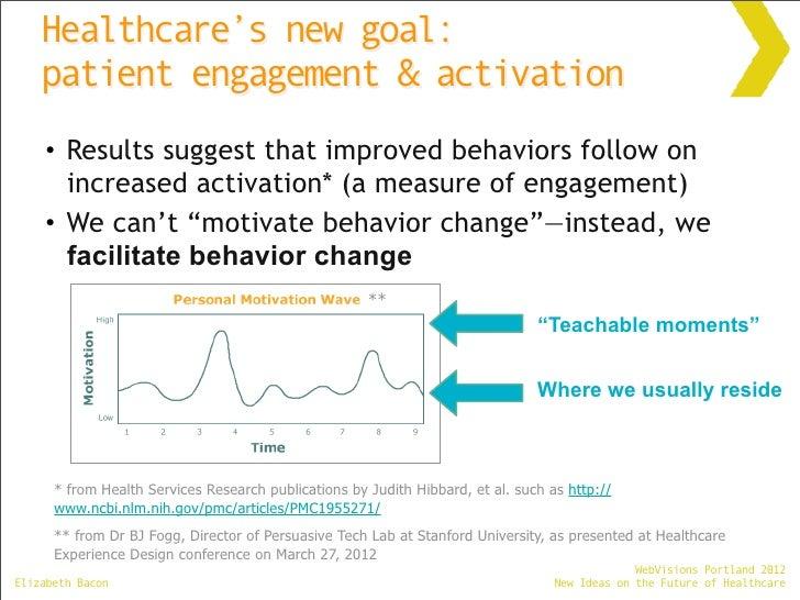 health activation ideas