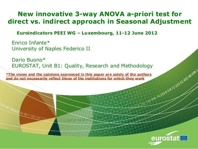Enrico Infante* University of Naples Federico II Dario Buono* EUROSTAT, Unit B1: Quality, Research and Methodology Euroind...