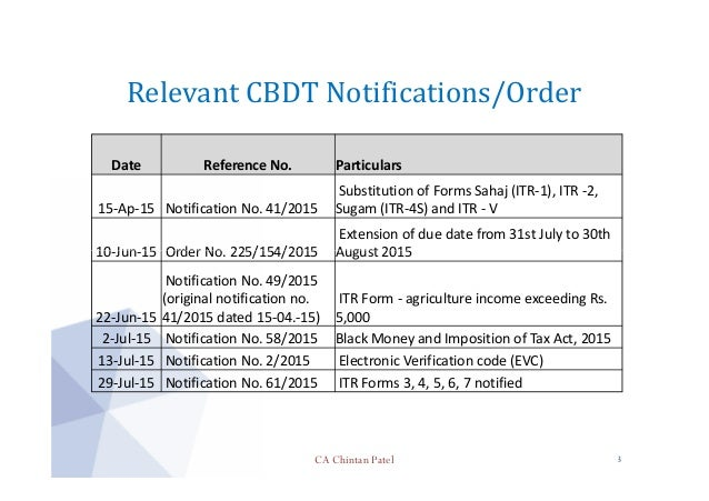 New Income Tax Return Forms For A.Y. 2015-16