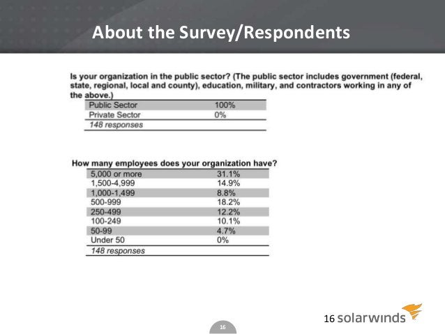 16 About the Survey/Respondents 16