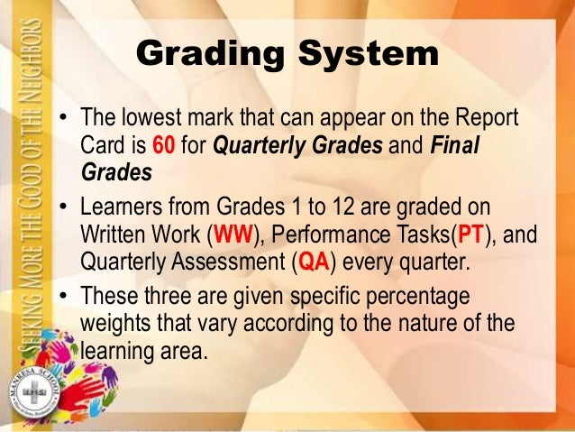 New k 12 grading system hselem grading fandeluxe Image collections