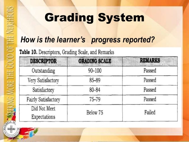 the grading system Watch video what are the new gcse grades 1-9 grading system replaces a-g a controversial gcse grading system was used.