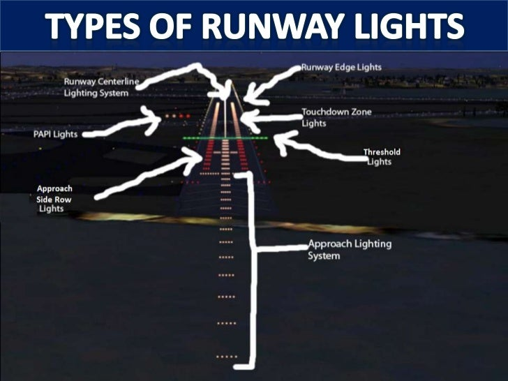 Airport Runway Lights - wallpaper.