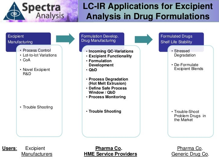 pdf handbook of pharmaceutical excipients
