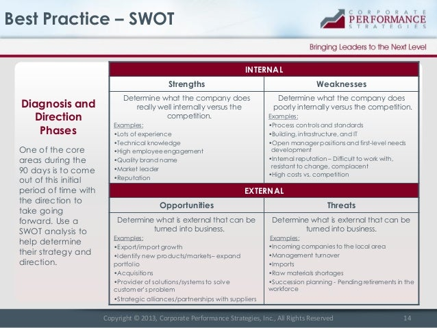ihg swot 2014-3-5 onducting the rand swot analysis to stay ahead of the  leverage ihg brands over the competition managing day-to-day operations to optimize profitability and.