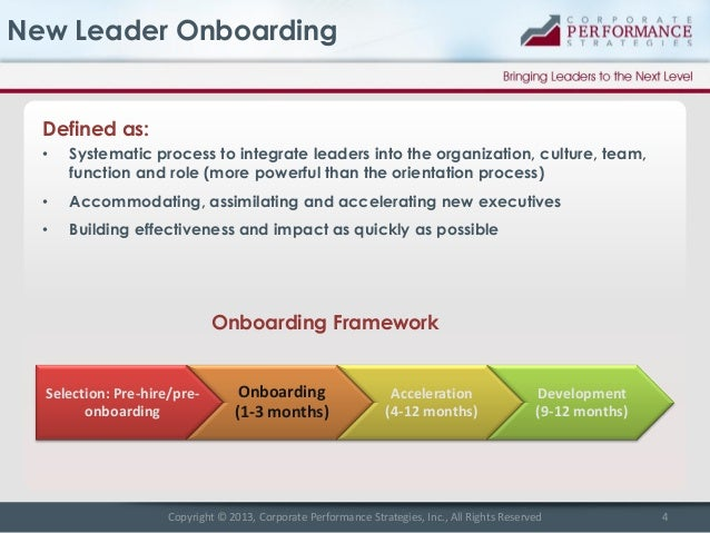 Onboarding Plan Template. New Leader Onboarding Best Practices
