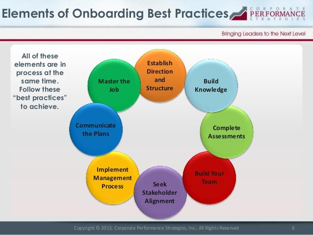 New Leader Onboarding Best Practices