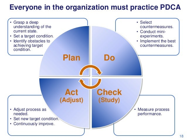 Everyone in the organization must practice PDCA • Grasp a deep understanding of the current state. • Set a target conditio...