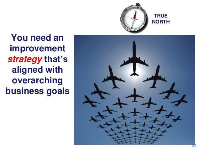 TRUE NORTH  You need an improvement strategy that's aligned with overarching business goals  23